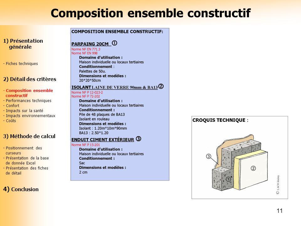 11 1) Présentation générale - Fiches techniques 2) Détail des critères - Composition ensemble constructif - Performances techniques - Confort - Impact