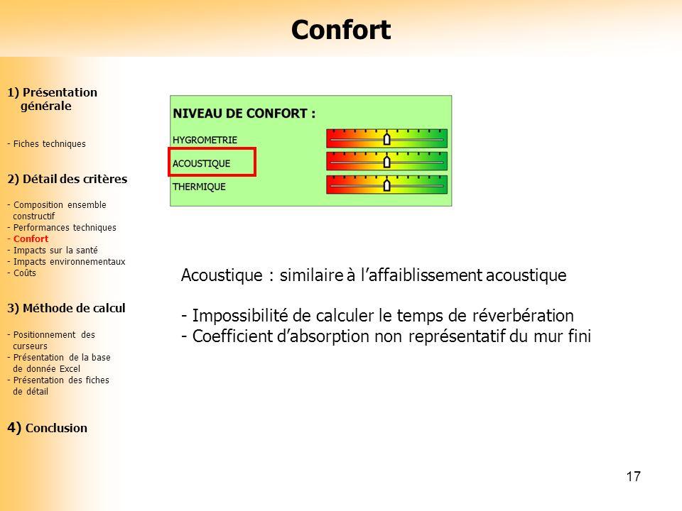 17 Acoustique : similaire à laffaiblissement acoustique - Impossibilité de calculer le temps de réverbération - Coefficient dabsorption non représenta