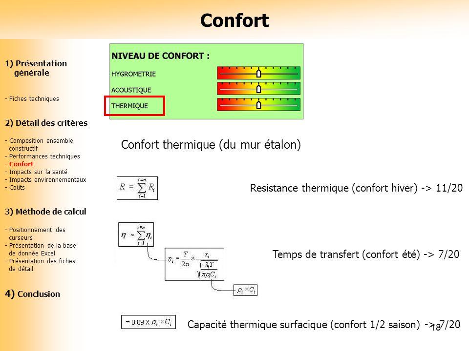 18 Confort thermique (du mur étalon) Resistance thermique (confort hiver) -> 11/20 Temps de transfert (confort été) -> 7/20 Capacité thermique surfaci