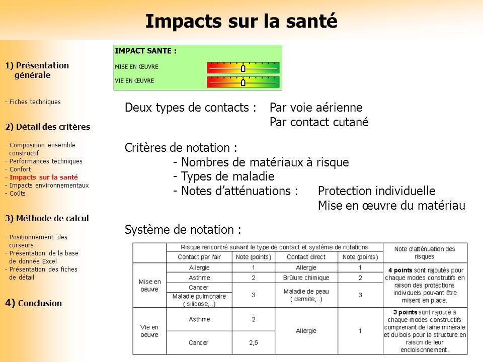 19 Deux types de contacts : Par voie aérienne Par contact cutané Critères de notation : - Nombres de matériaux à risque - Types de maladie - Notes dat