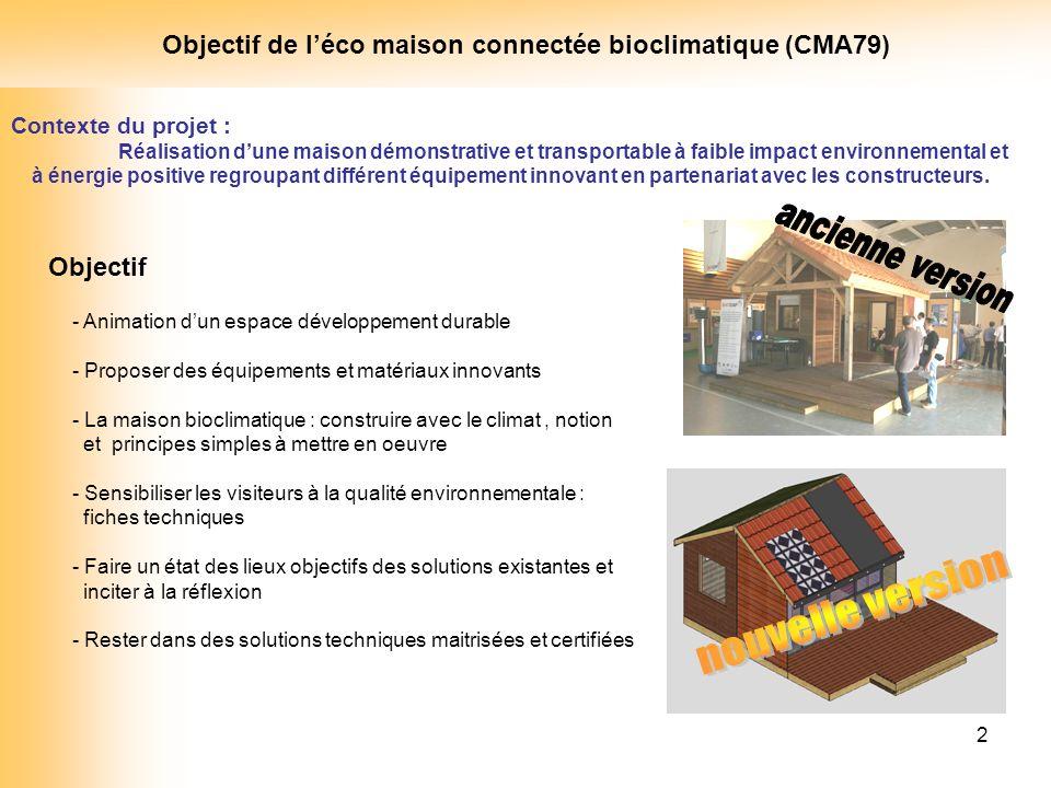 2 Objectif de léco maison connectée bioclimatique (CMA79) - Animation dun espace développement durable - Proposer des équipements et matériaux innovan