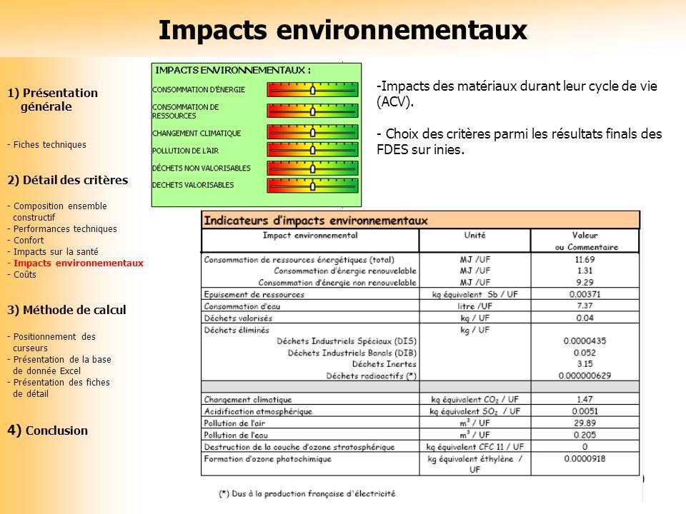 20 -Impacts des matériaux durant leur cycle de vie (ACV). - Choix des critères parmi les résultats finals des FDES sur inies. Impacts environnementaux