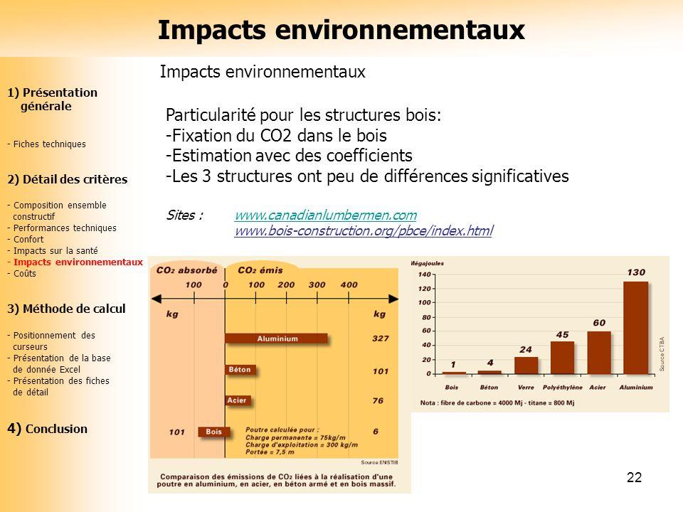 22 Impacts environnementaux Particularité pour les structures bois: -Fixation du CO2 dans le bois -Estimation avec des coefficients -Les 3 structures