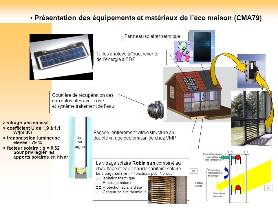3 Tuiles photovoltaïque, revente de lénergie à EDF.. Panneau solaire thermique Le vitrage solaire Robin sun combiné au chauffage et eau chaude sanitai