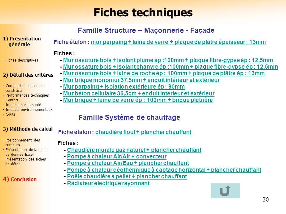 30 1) Présentation générale - Fiches descriptives 2) Détail des critères - Composition ensemble constructif - Performances techniques - Confort - Impa