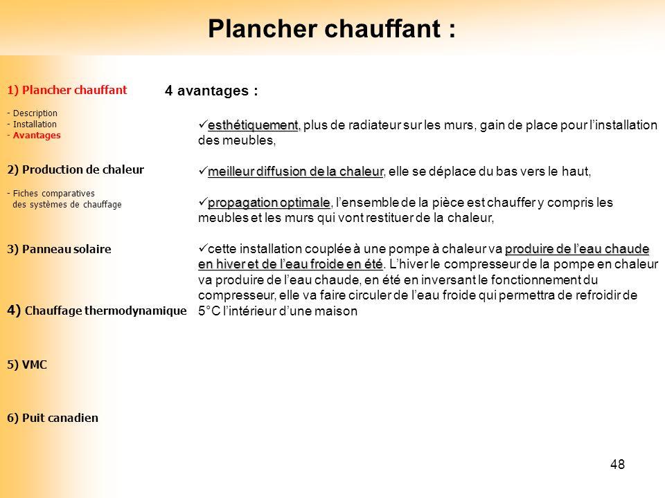 48 1) Plancher chauffant - Description - Installation - Avantages 2) Production de chaleur - Fiches comparatives des systèmes de chauffage 3) Panneau