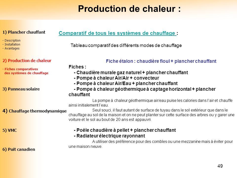49 1) Plancher chauffant - Description - Installation - Avantages 2) Production de chaleur - Fiches comparatives des systèmes de chauffage 3) Panneau