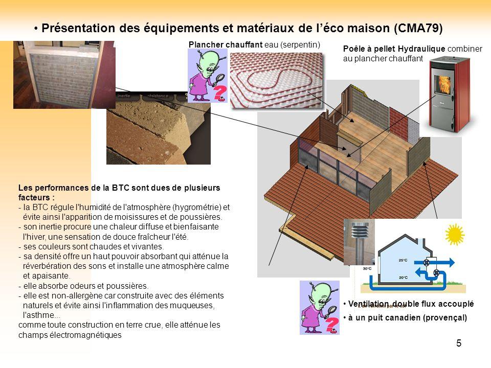 5 Ventilation double flux accouplé à un puit canadien (provençal) Plancher chauffant eau (serpentin) Poêle à pellet Hydraulique combiner au plancher c