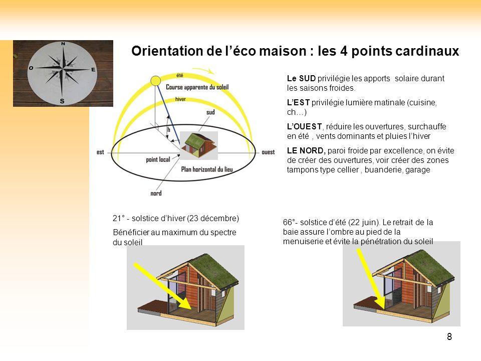 8 Orientation de léco maison : les 4 points cardinaux 21° - solstice dhiver (23 décembre) Bénéficier au maximum du spectre du soleil 66°- solstice dét
