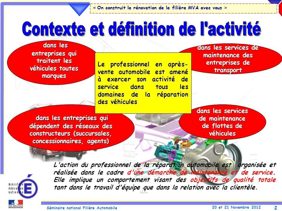 2 Séminaire national Filière Automobile 20 et 21 Novembre 2012 « On construit la rénovation de la filière MVA avec vous » dans les services de mainten