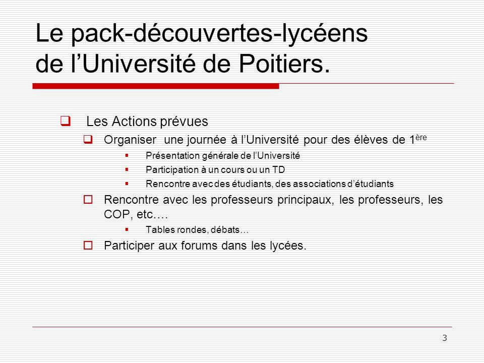 Le pack-découvertes-lycéens de lUniversité de Poitiers.