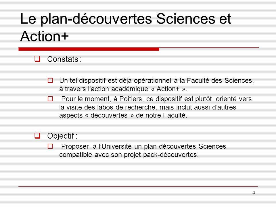 4 Le plan-découvertes Sciences et Action+ Constats : Un tel dispositif est déjà opérationnel à la Faculté des Sciences, à travers laction académique « Action+ ».