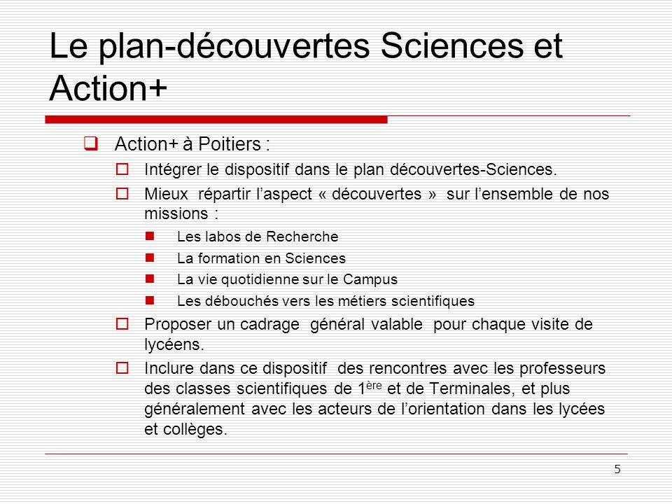 5 Le plan-découvertes Sciences et Action+ Action+ à Poitiers : Intégrer le dispositif dans le plan découvertes-Sciences.