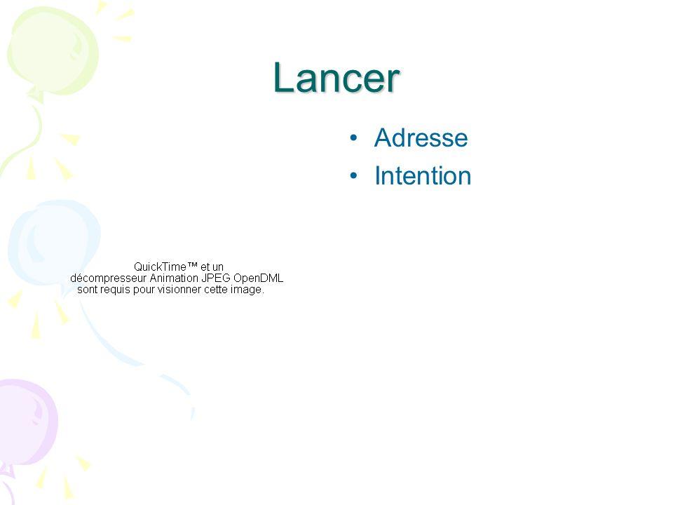 Lancer Adresse Intention