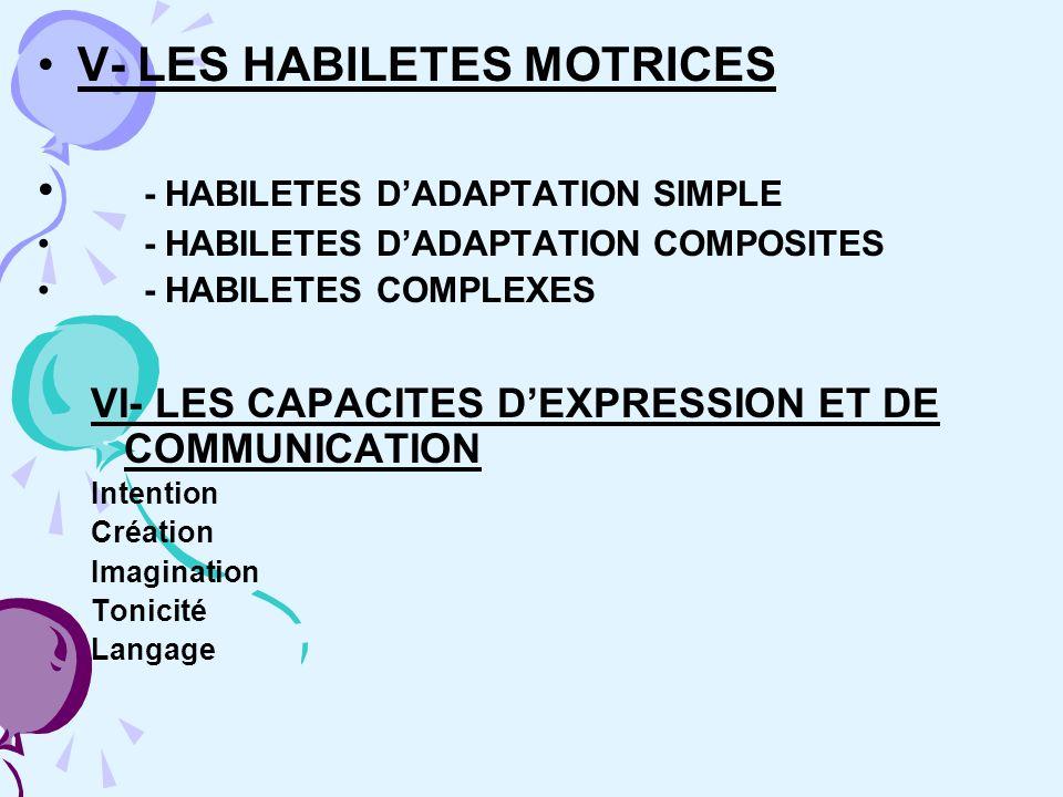 V- LES HABILETES MOTRICES - HABILETES DADAPTATION SIMPLE - HABILETES DADAPTATION COMPOSITES - HABILETES COMPLEXES VI- LES CAPACITES DEXPRESSION ET DE COMMUNICATION Intention Création Imagination Tonicité Langage