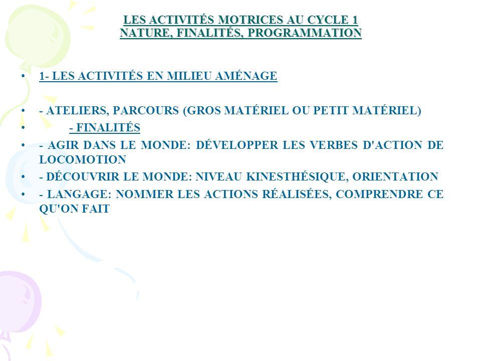 LES ACTIVITÉS MOTRICES AU CYCLE 1 NATURE, FINALITÉS, PROGRAMMATION 1- LES ACTIVITÉS EN MILIEU AMÉNAGE - ATELIERS, PARCOURS (GROS MATÉRIEL OU PETIT MATÉRIEL) - FINALITÉS - AGIR DANS LE MONDE: DÉVELOPPER LES VERBES D ACTION DE LOCOMOTION - DÉCOUVRIR LE MONDE: NIVEAU KINESTHÉSIQUE, ORIENTATION - LANGAGE: NOMMER LES ACTIONS RÉALISÉES, COMPRENDRE CE QU ON FAIT