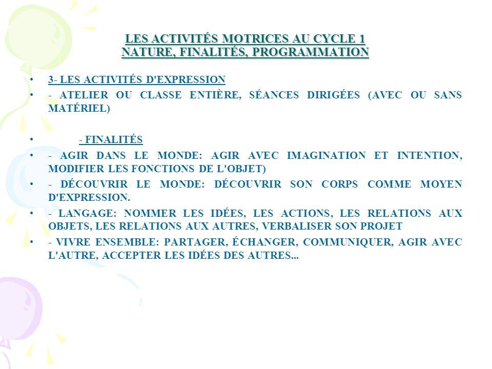 LES ACTIVITÉS MOTRICES AU CYCLE 1 NATURE, FINALITÉS, PROGRAMMATION 3- LES ACTIVITÉS D EXPRESSION - ATELIER OU CLASSE ENTIÈRE, SÉANCES DIRIGÉES (AVEC OU SANS MATÉRIEL) - FINALITÉS - AGIR DANS LE MONDE: AGIR AVEC IMAGINATION ET INTENTION, MODIFIER LES FONCTIONS DE L OBJET) - DÉCOUVRIR LE MONDE: DÉCOUVRIR SON CORPS COMME MOYEN D EXPRESSION.