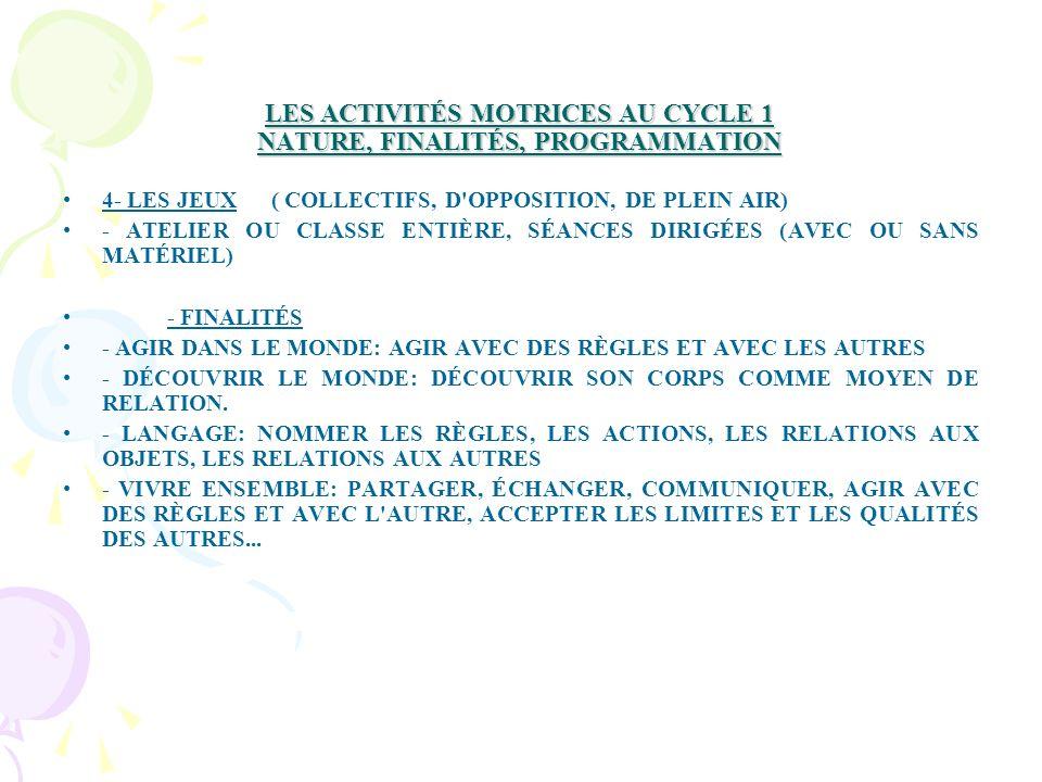 LES ACTIVITÉS MOTRICES AU CYCLE 1 NATURE, FINALITÉS, PROGRAMMATION 4- LES JEUX( COLLECTIFS, D OPPOSITION, DE PLEIN AIR) - ATELIER OU CLASSE ENTIÈRE, SÉANCES DIRIGÉES (AVEC OU SANS MATÉRIEL) - FINALITÉS - AGIR DANS LE MONDE: AGIR AVEC DES RÈGLES ET AVEC LES AUTRES - DÉCOUVRIR LE MONDE: DÉCOUVRIR SON CORPS COMME MOYEN DE RELATION.