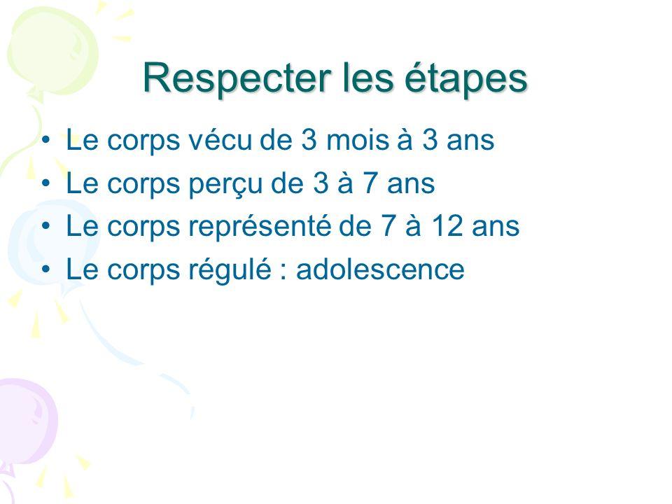 Respecter les étapes Le corps vécu de 3 mois à 3 ans Le corps perçu de 3 à 7 ans Le corps représenté de 7 à 12 ans Le corps régulé : adolescence
