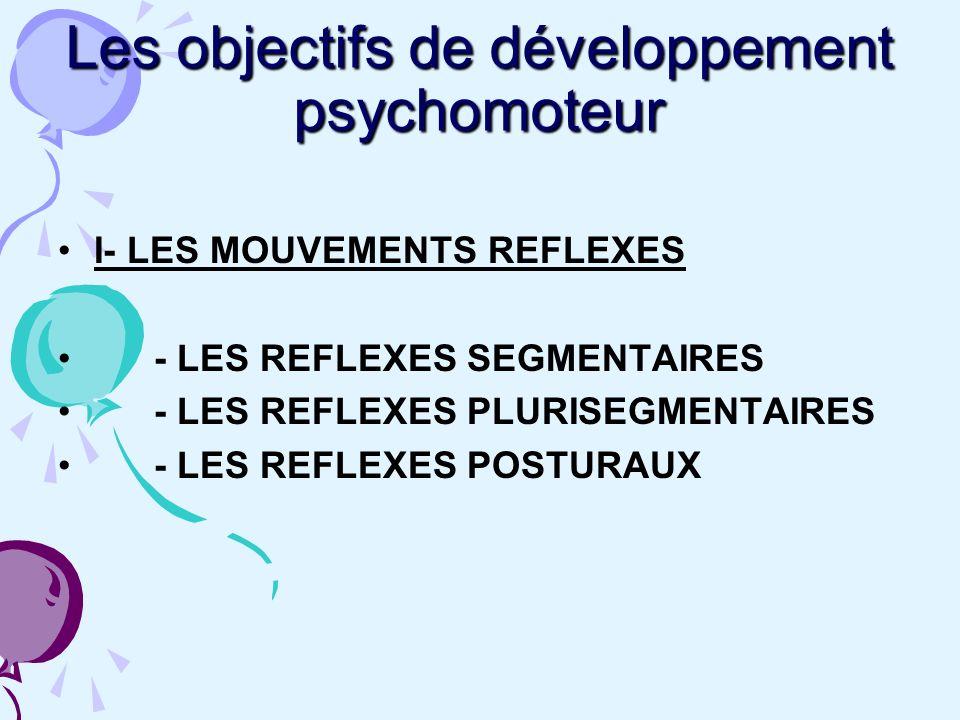 Les objectifs de développement psychomoteur I- LES MOUVEMENTS REFLEXES - LES REFLEXES SEGMENTAIRES - LES REFLEXES PLURISEGMENTAIRES - LES REFLEXES POSTURAUX