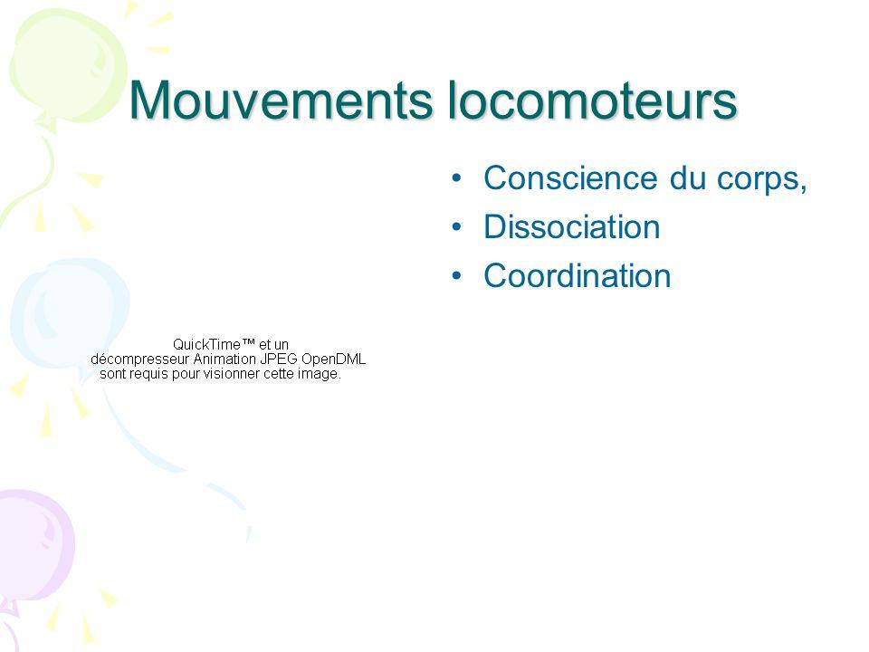 Mouvements locomoteurs Conscience du corps, Dissociation Coordination
