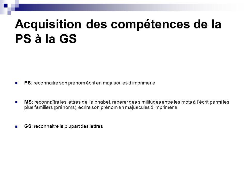 Acquisition des compétences de la PS à la GS PS: reconnaitre son prénom écrit en majuscules dimprimerie MS: reconnaître les lettres de lalphabet, repé