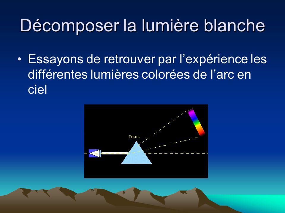 Décomposer la lumière blanche Essayons de retrouver par lexpérience les différentes lumières colorées de larc en ciel