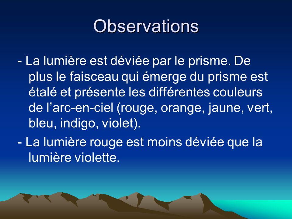 Observations - La lumière est déviée par le prisme. De plus le faisceau qui émerge du prisme est étalé et présente les différentes couleurs de larc-en