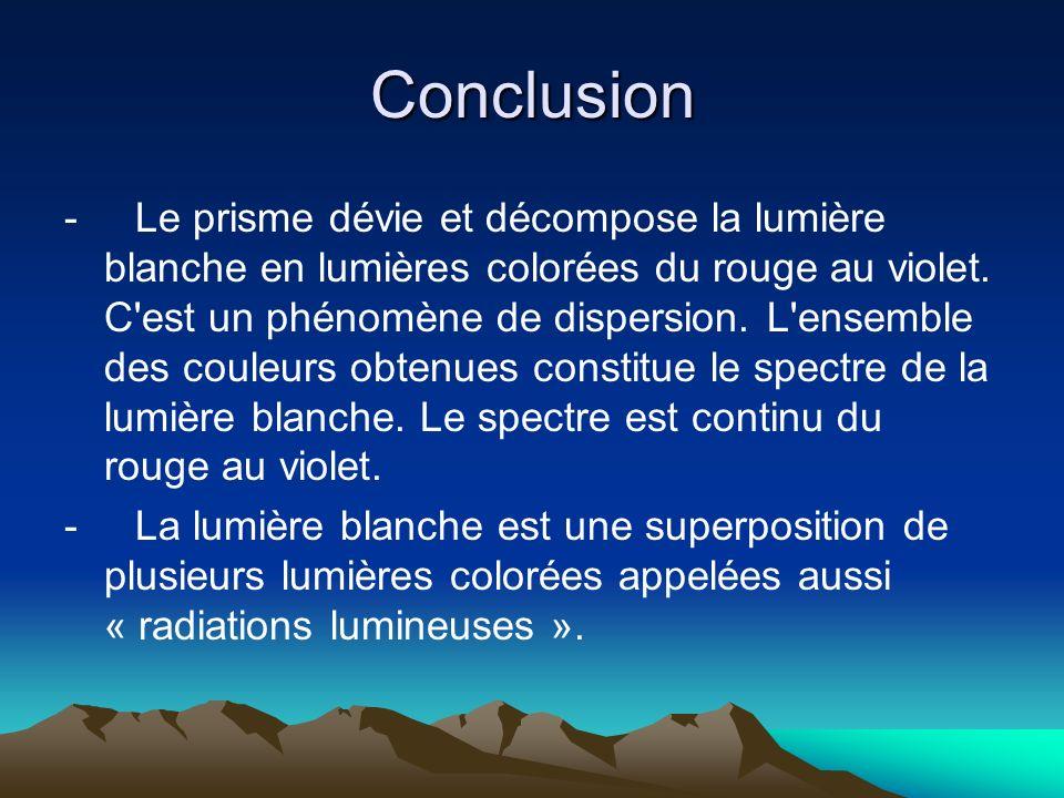 Conclusion - Le prisme dévie et décompose la lumière blanche en lumières colorées du rouge au violet. C'est un phénomène de dispersion. L'ensemble des
