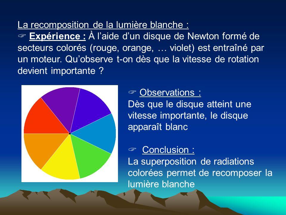 La recomposition de la lumière blanche : Expérience : À laide dun disque de Newton formé de secteurs colorés (rouge, orange, … violet) est entraîné pa