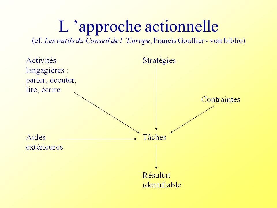 L approche actionnelle (cf. Les outils du Conseil de l Europe, Francis Goullier - voir biblio)