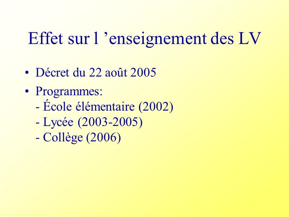 Effet sur l enseignement des LV Décret du 22 août 2005 Programmes: - École élémentaire (2002) - Lycée (2003-2005) - Collège (2006)