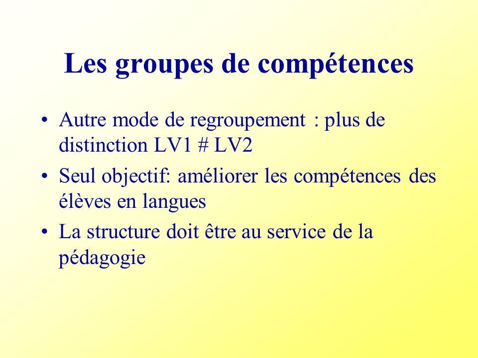 Les groupes de compétences Autre mode de regroupement : plus de distinction LV1 # LV2 Seul objectif: améliorer les compétences des élèves en langues L