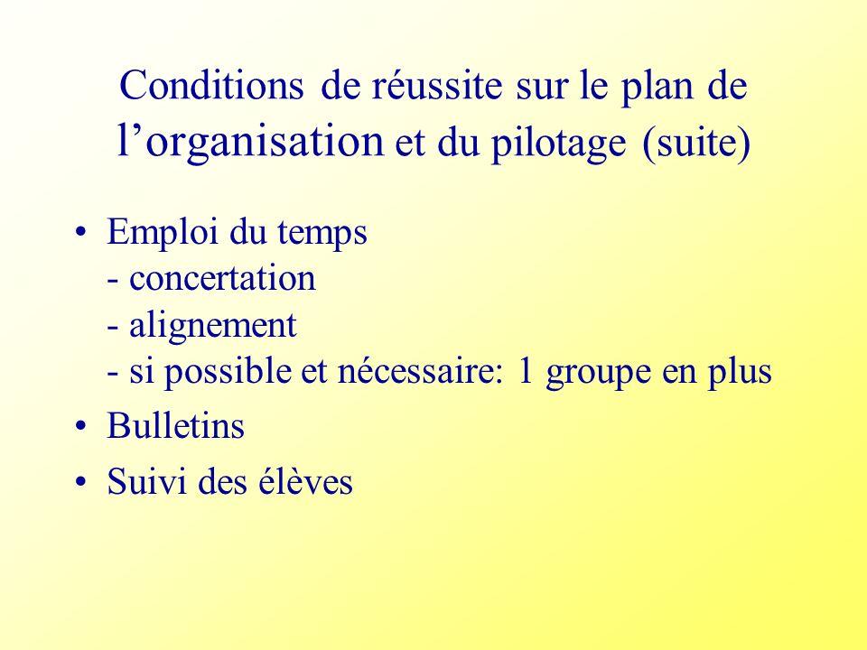 Conditions de réussite sur le plan de lorganisation et du pilotage (suite) Emploi du temps - concertation - alignement - si possible et nécessaire: 1