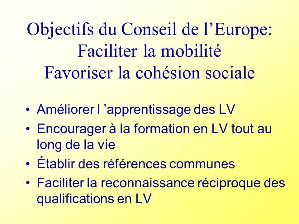 Objectifs du Conseil de lEurope: Faciliter la mobilité Favoriser la cohésion sociale Améliorer l apprentissage des LV Encourager à la formation en LV