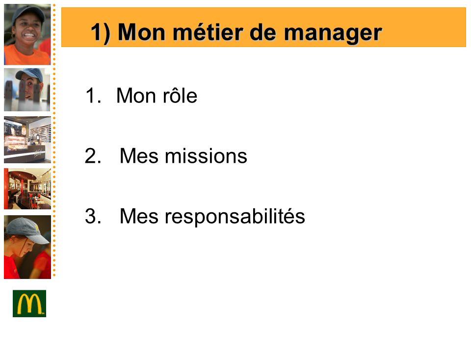 1) Mon métier de manager 1.Mon rôle 2. Mes missions 3. Mes responsabilités