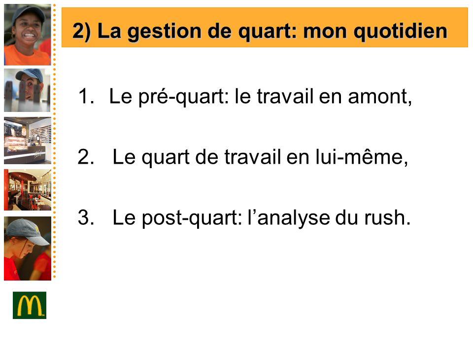 2) La gestion de quart: mon quotidien 1.Le pré-quart: le travail en amont, 2. Le quart de travail en lui-même, 3. Le post-quart: lanalyse du rush.