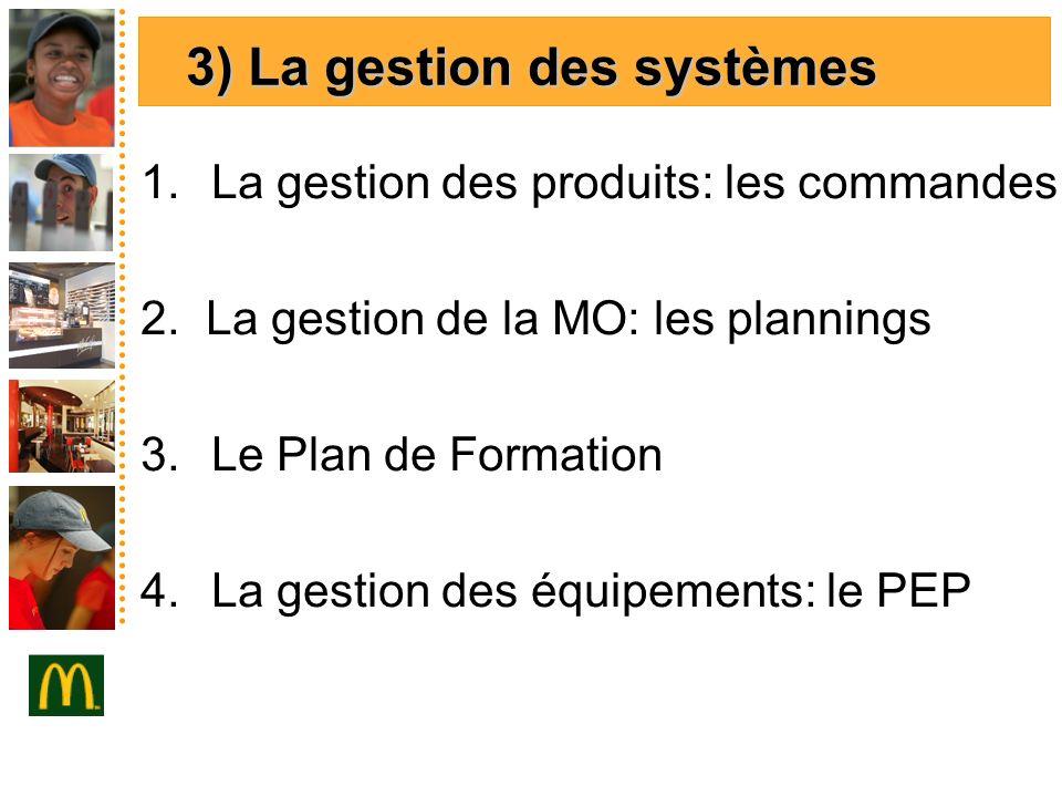 3) La gestion des systèmes 1.La gestion des produits: les commandes 2. La gestion de la MO: les plannings 3.Le Plan de Formation 4.La gestion des équi