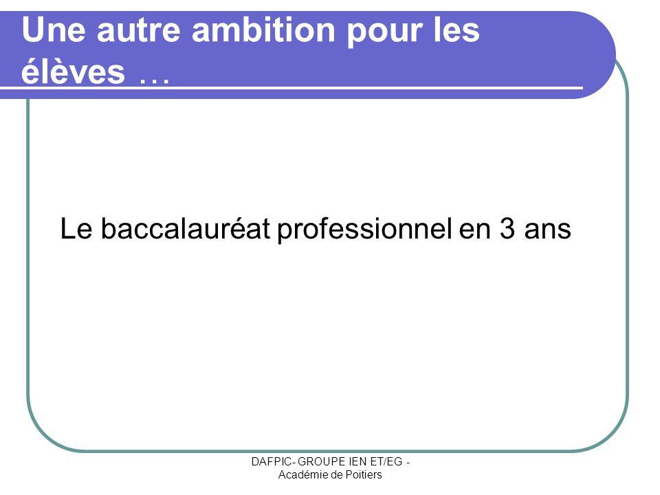 DAFPIC- GROUPE IEN ET/EG - Académie de Poitiers Une autre ambition pour les élèves … Le baccalauréat professionnel en 3 ans