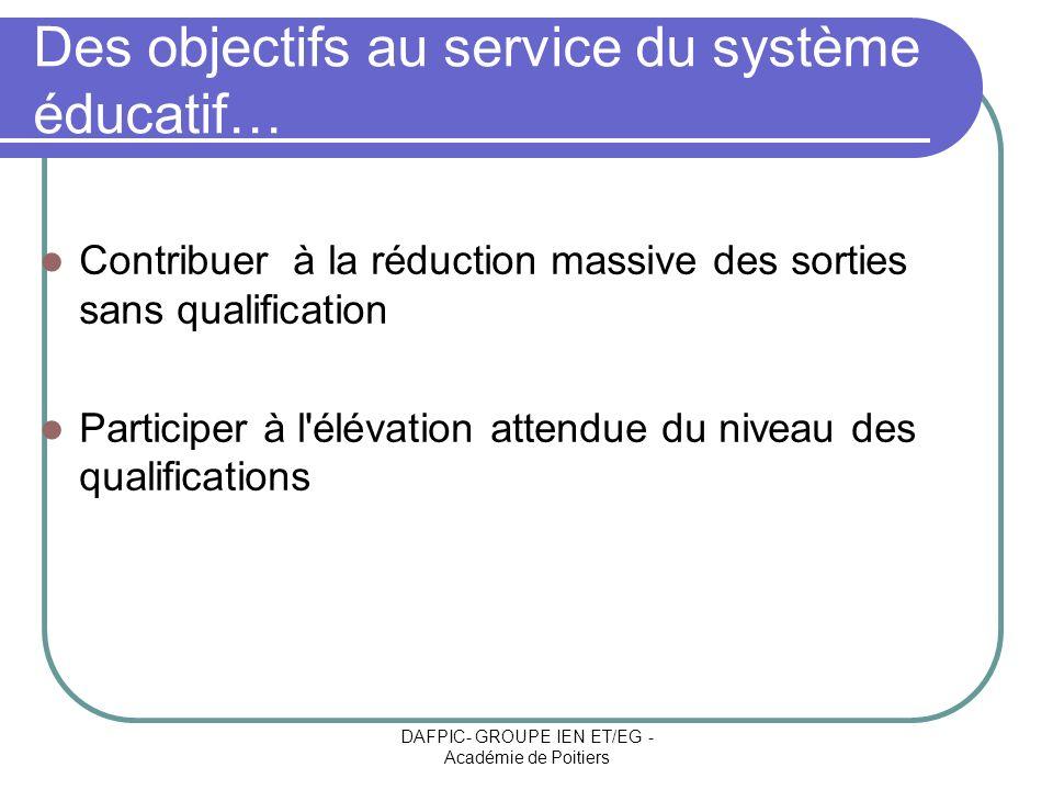 DAFPIC- GROUPE IEN ET/EG - Académie de Poitiers Des objectifs au service du système éducatif… Contribuer à la réduction massive des sorties sans quali