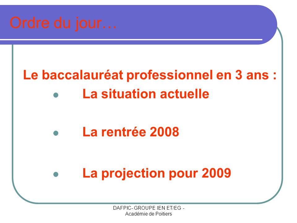 DAFPIC- GROUPE IEN ET/EG - Académie de Poitiers Ordre du jour… Le baccalauréat professionnel en 3 ans : La situation actuelle La rentrée 2008 La proje