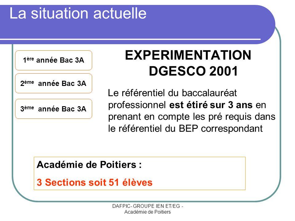 DAFPIC- GROUPE IEN ET/EG - Académie de Poitiers La situation actuelle EXPERIMENTATION DGESCO 2001 Le référentiel du baccalauréat professionnel est éti