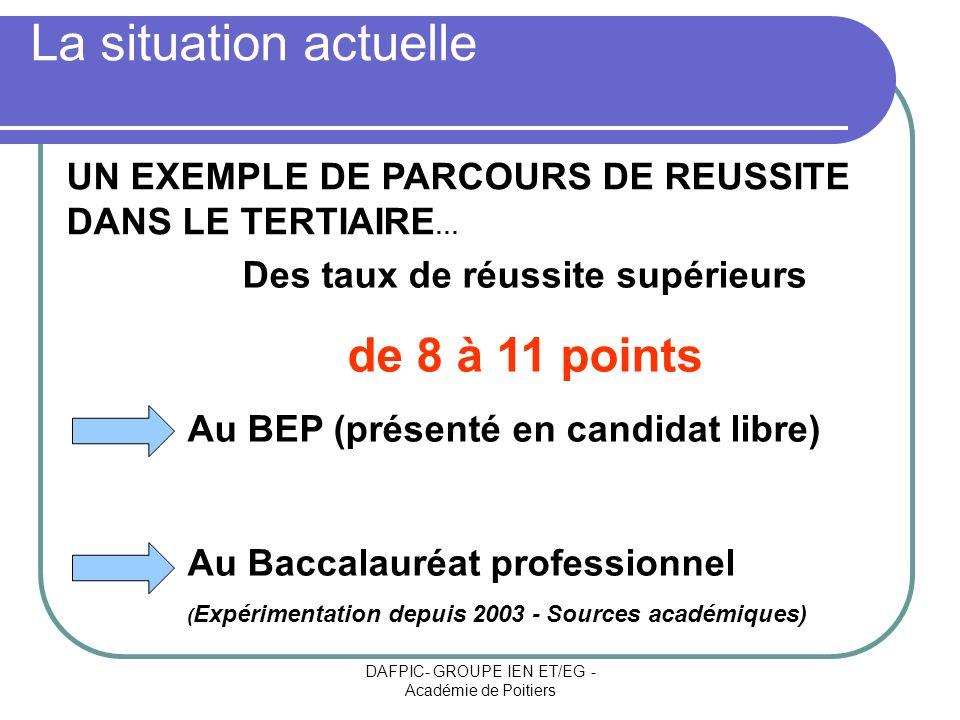 DAFPIC- GROUPE IEN ET/EG - Académie de Poitiers La situation actuelle Des taux de réussite supérieurs de 8 à 11 points Au BEP (présenté en candidat li