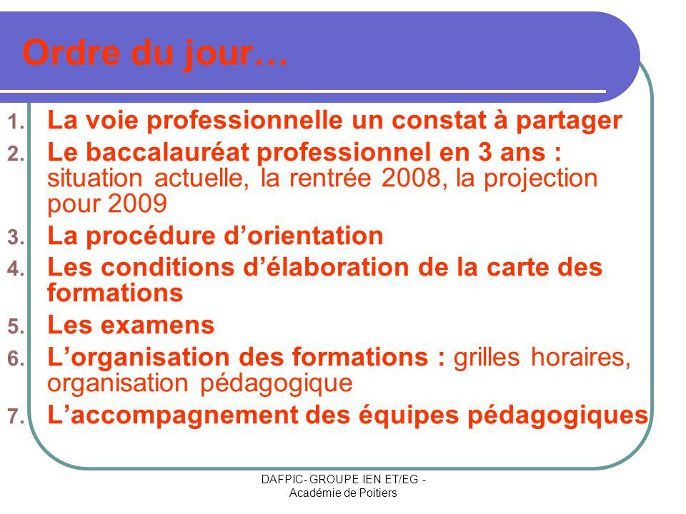DAFPIC- GROUPE IEN ET/EG - Académie de Poitiers Ordre du jour… 1. La voie professionnelle un constat à partager 2. Le baccalauréat professionnel en 3