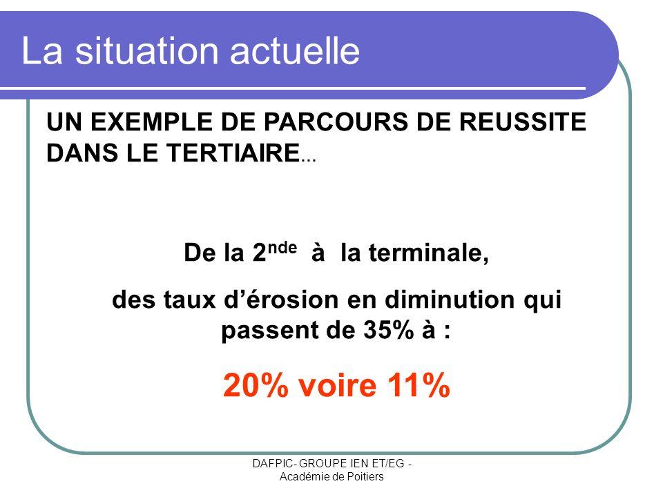 DAFPIC- GROUPE IEN ET/EG - Académie de Poitiers La situation actuelle De la 2 nde à la terminale, des taux dérosion en diminution qui passent de 35% à