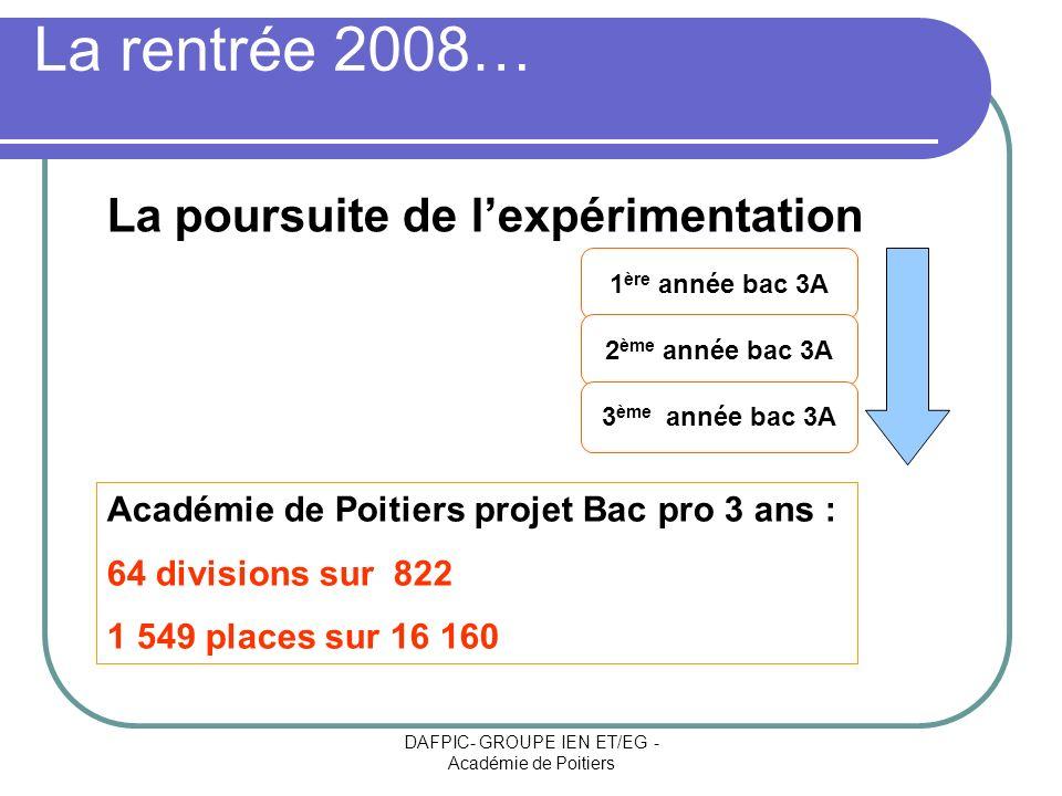 DAFPIC- GROUPE IEN ET/EG - Académie de Poitiers La rentrée 2008… 1 ère année bac 3A 2 ème année bac 3A 3 ème année bac 3A La poursuite de lexpérimenta