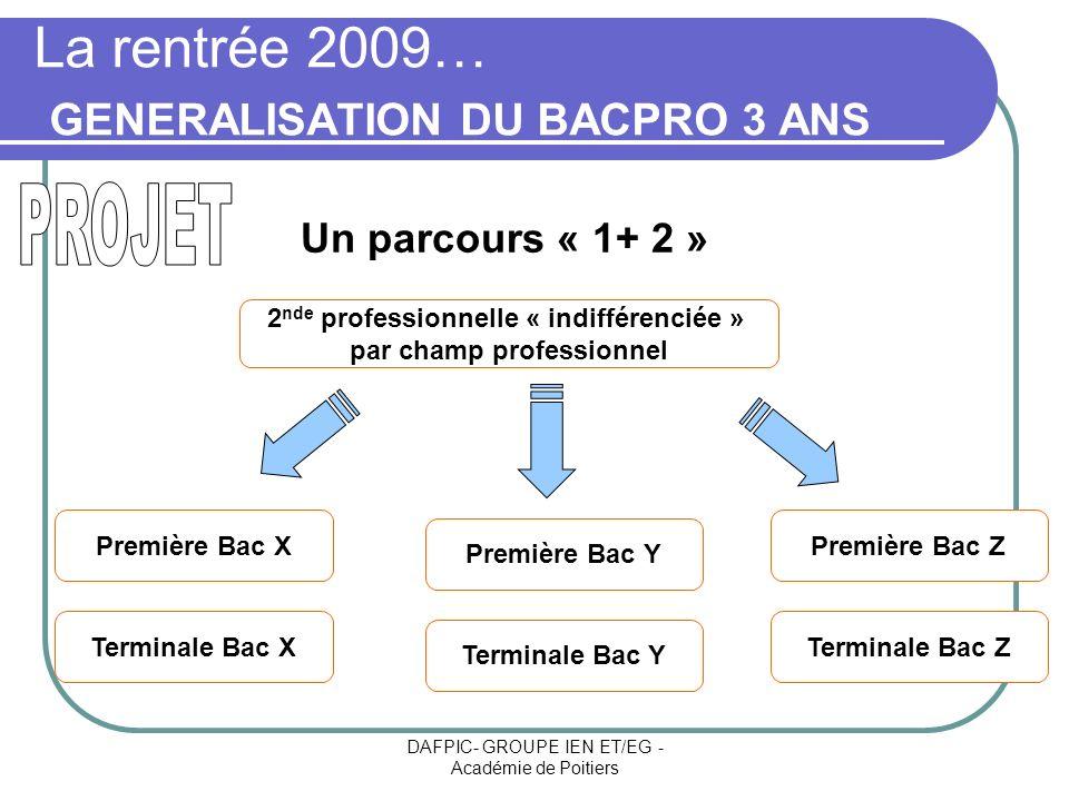 DAFPIC- GROUPE IEN ET/EG - Académie de Poitiers La rentrée 2009… GENERALISATION DU BACPRO 3 ANS Un parcours « 1+ 2 » 2 nde professionnelle « indiffére
