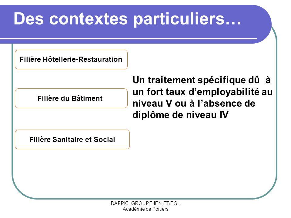 DAFPIC- GROUPE IEN ET/EG - Académie de Poitiers Des contextes particuliers… Filière Hôtellerie-Restauration Filière du Bâtiment Filière Sanitaire et S