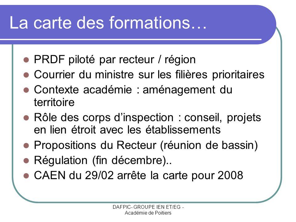 DAFPIC- GROUPE IEN ET/EG - Académie de Poitiers La carte des formations… PRDF piloté par recteur / région Courrier du ministre sur les filières priori