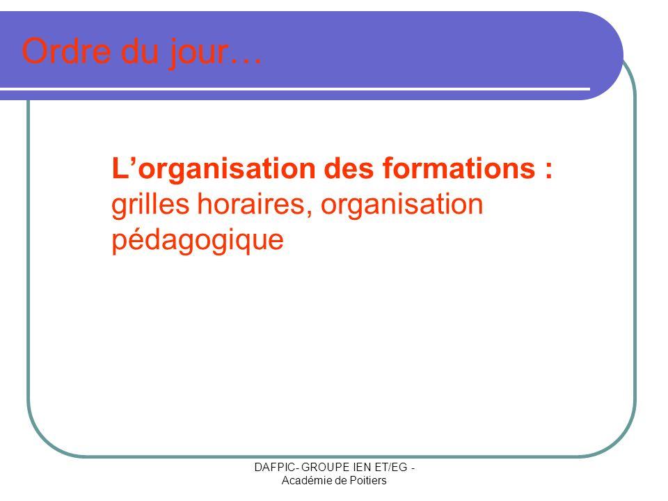 DAFPIC- GROUPE IEN ET/EG - Académie de Poitiers Ordre du jour… Lorganisation des formations : grilles horaires, organisation pédagogique